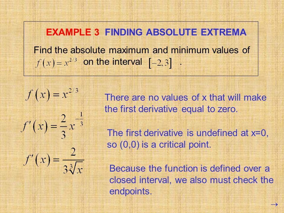 EXAMPLE 3 FINDING ABSOLUTE EXTREMA Find the absolute maximum and minimum values of on the interval. There are no values of x that will make the first