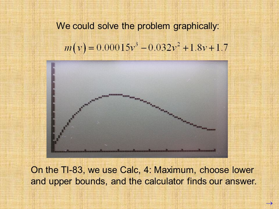 On the TI-83, we use Calc, 4: Maximum, choose lower and upper bounds, and the calculator finds our answer.