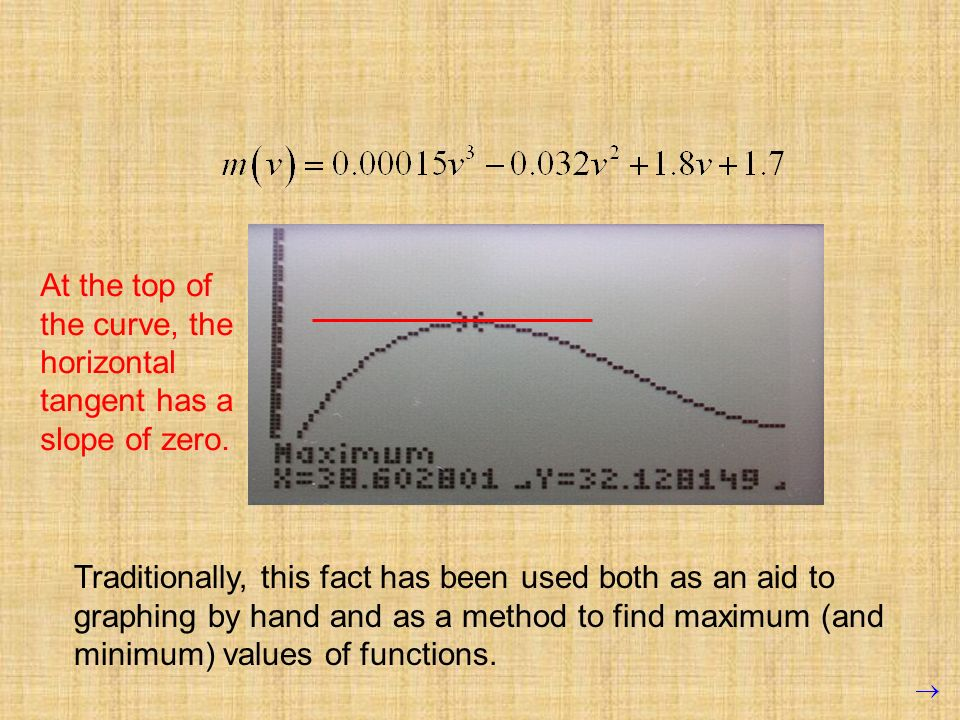 At the top of the curve, the horizontal tangent has a slope of zero. Traditionally, this fact has been used both as an aid to graphing by hand and as