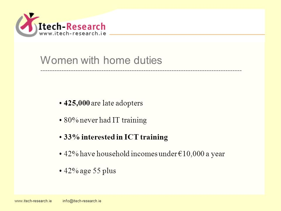 235,000 are late adopters Only 14% have had IT training Only 14% interested in ICT training 31% have household income under 10,000 90% men www.itech-research.ie info@itech-research.ie Retired people --------------------------------------------------------------------------------------