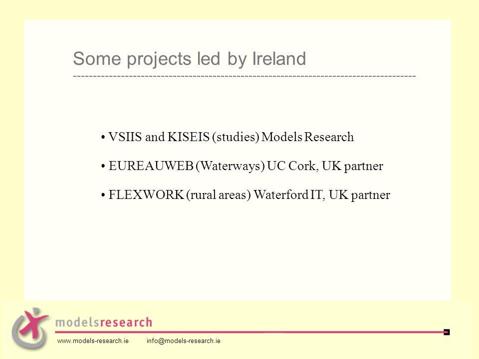 VSIIS and KISEIS (studies) Models Research EUREAUWEB (Waterways) UC Cork, UK partner FLEXWORK (rural areas) Waterford IT, UK partner Some projects led