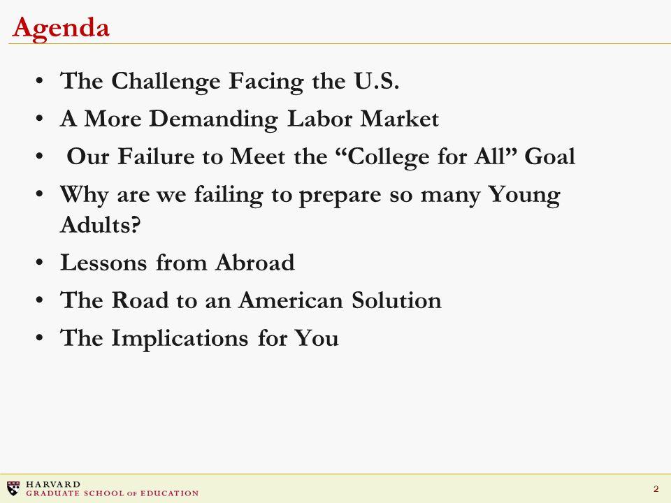 2 Agenda The Challenge Facing the U.S.