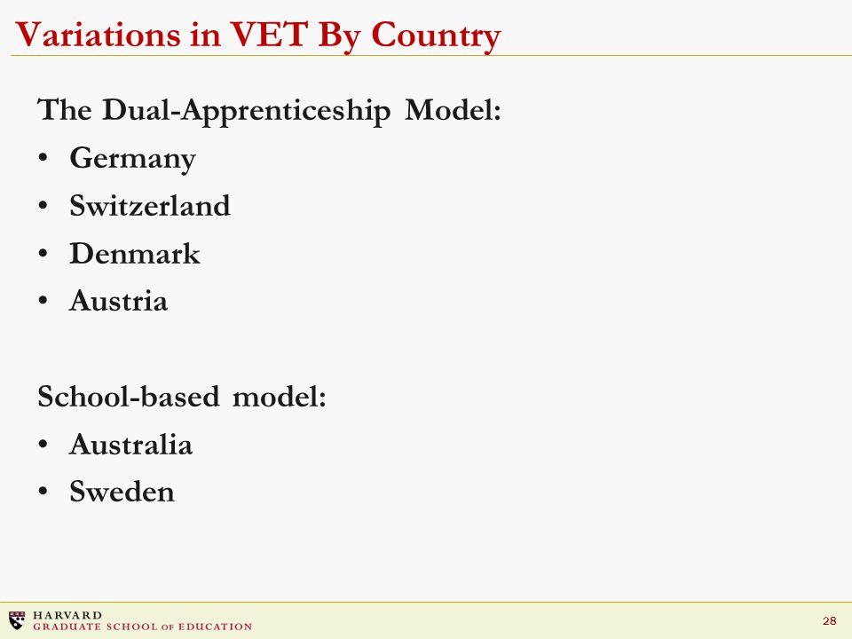 28 Variations in VET By Country The Dual-Apprenticeship Model: Germany Switzerland Denmark Austria School-based model: Australia Sweden