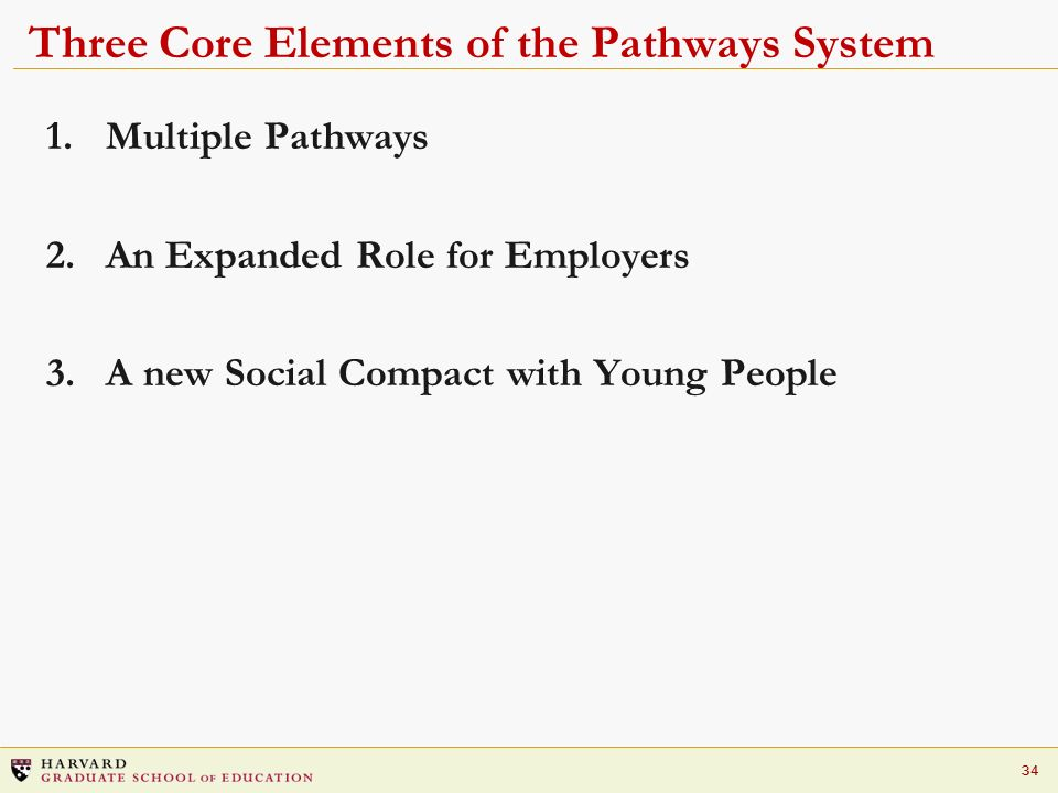 34 Three Core Elements of the Pathways System 1.Multiple Pathways 2.An Expanded Role for Employers 3.A new Social Compact with Young People