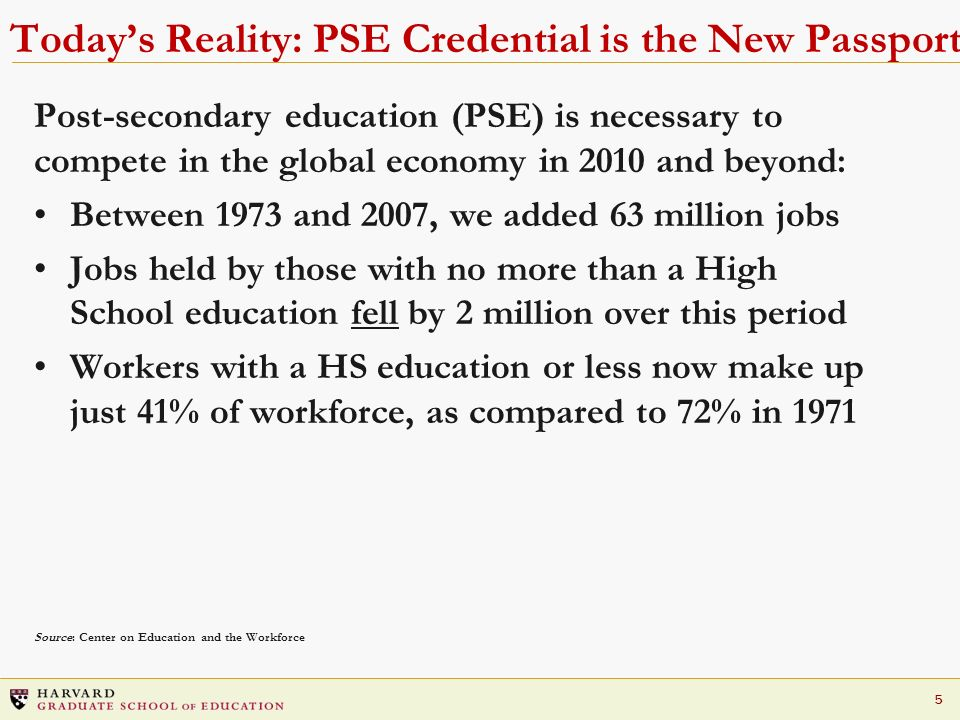 5 Todays Reality: PSE Credential is the New Passport Post-secondary education (PSE) is necessary to compete in the global economy in 2010 and beyond: Between 1973 and 2007, we added 63 million jobs Jobs held by those with no more than a High School education fell by 2 million over this period Workers with a HS education or less now make up just 41% of workforce, as compared to 72% in 1971 Source: Center on Education and the Workforce