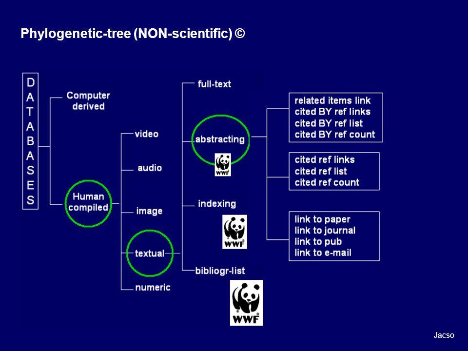 Phylogenetic-tree (NON-scientific) © Jacso