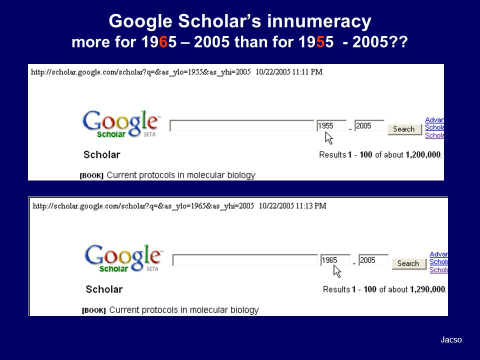 Google Scholars innumeracy more for 1965 – 2005 than for 1955 - 2005 Jacso