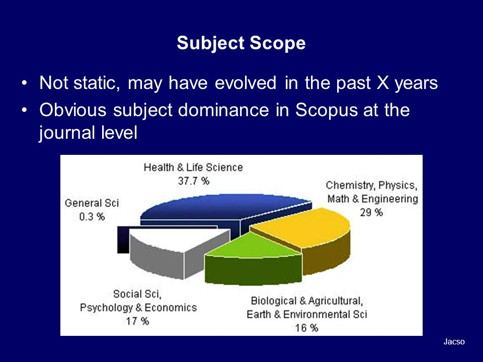 Subject Scope Not static, may have evolved in the past X years Obvious subject dominance in Scopus at the journal level Jacso