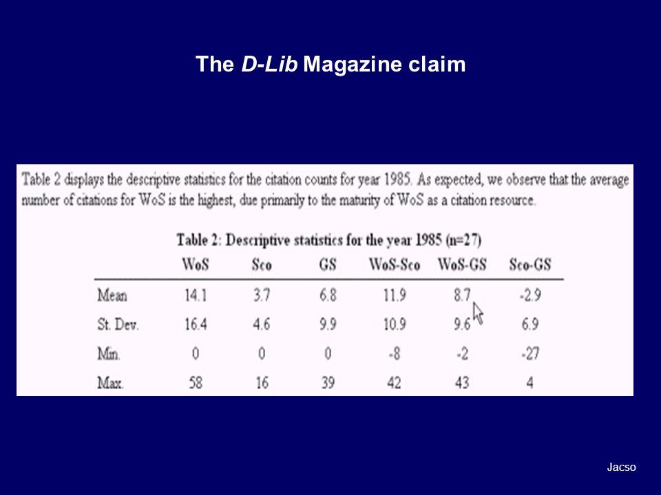 The D-Lib Magazine claim Jacso