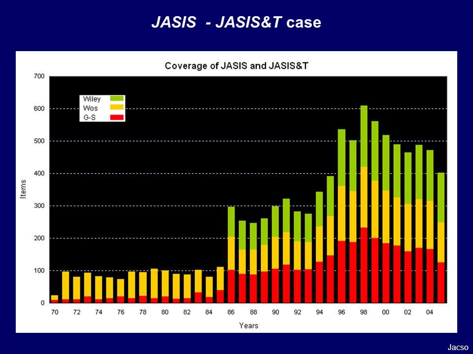 JASIS - JASIS&T case Jacso