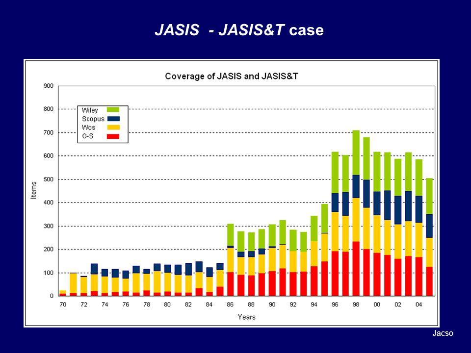 JASIS - JASIS&T case