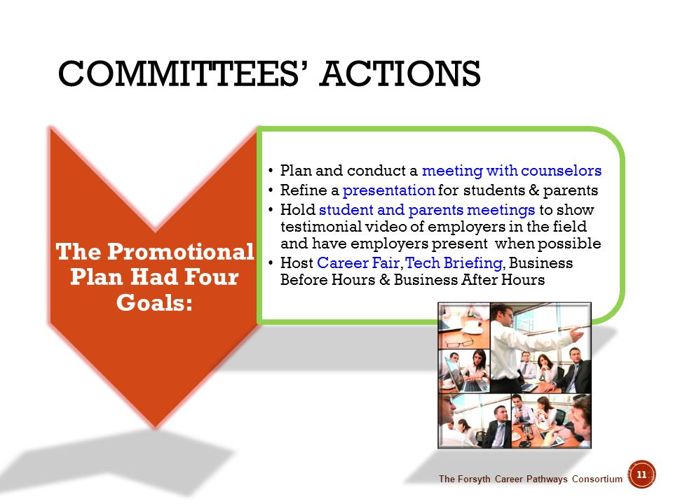 COMMITTEES ACTIONS The Forsyth Career Pathways Consortium 11 The Promotional Plan Had Four Goals: Plan and conduct a meeting with counselors Refine a