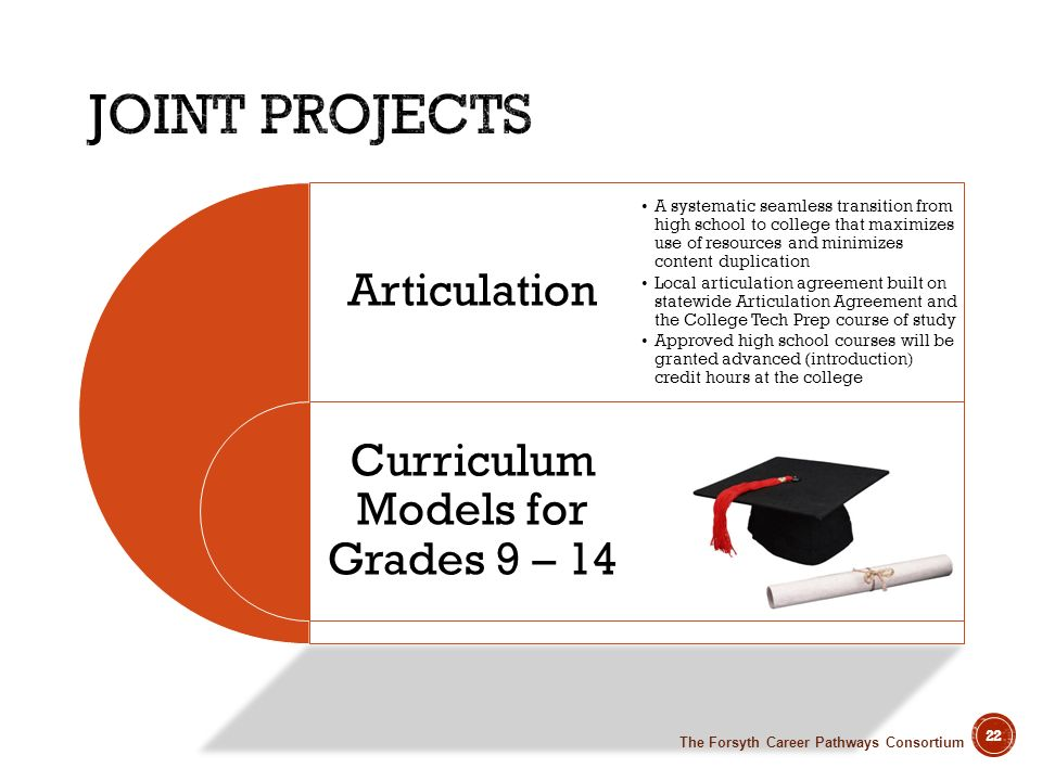 Articulation Curriculum Models for Grades 9 – 14 A systematic seamless transition from high school to college that maximizes use of resources and mini