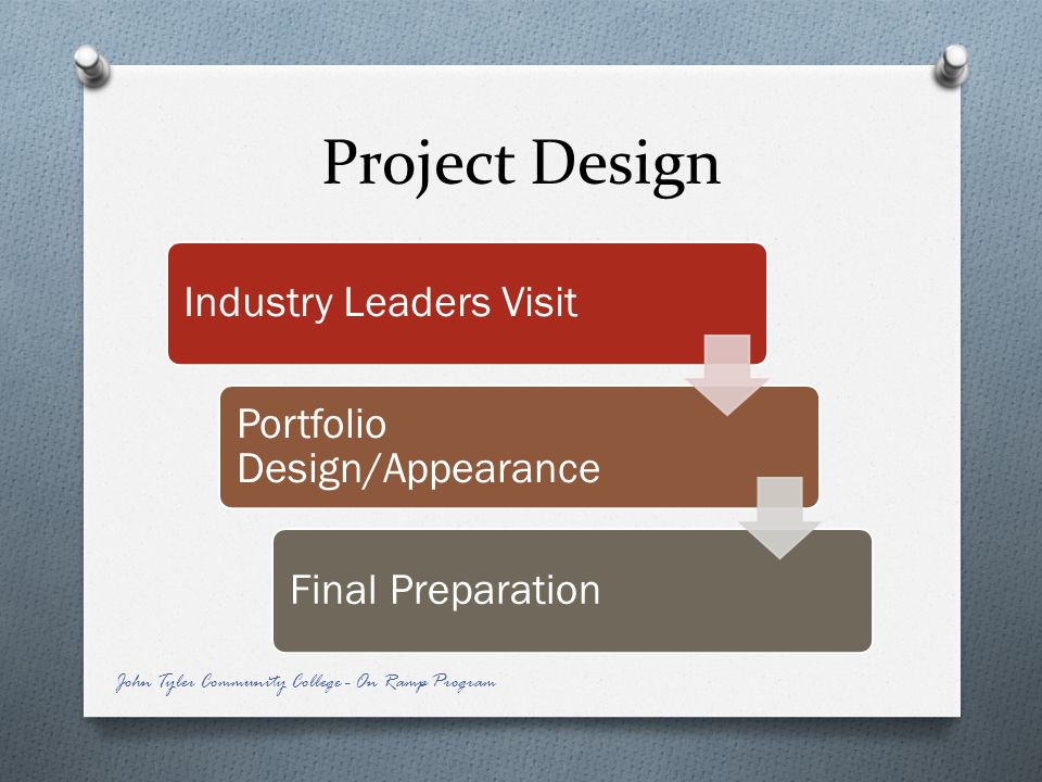 Project Design Industry Leaders Visit Portfolio Design/Appearance Final Preparation John Tyler Community College - On Ramp Program