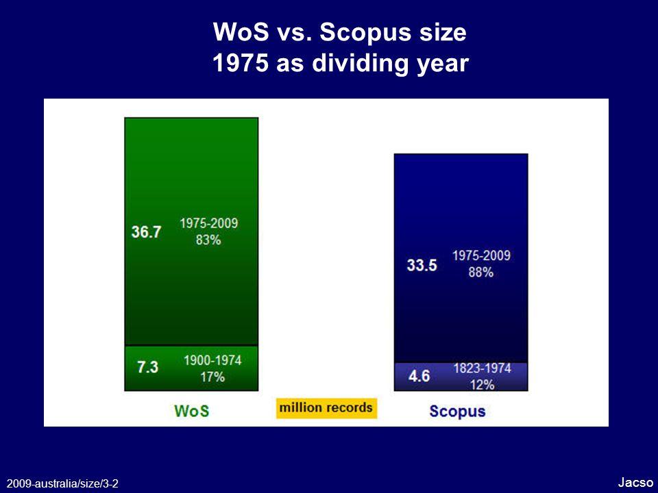 WoS vs. Scopus size 1975 as dividing year Jacso 2009-australia/size/3-2