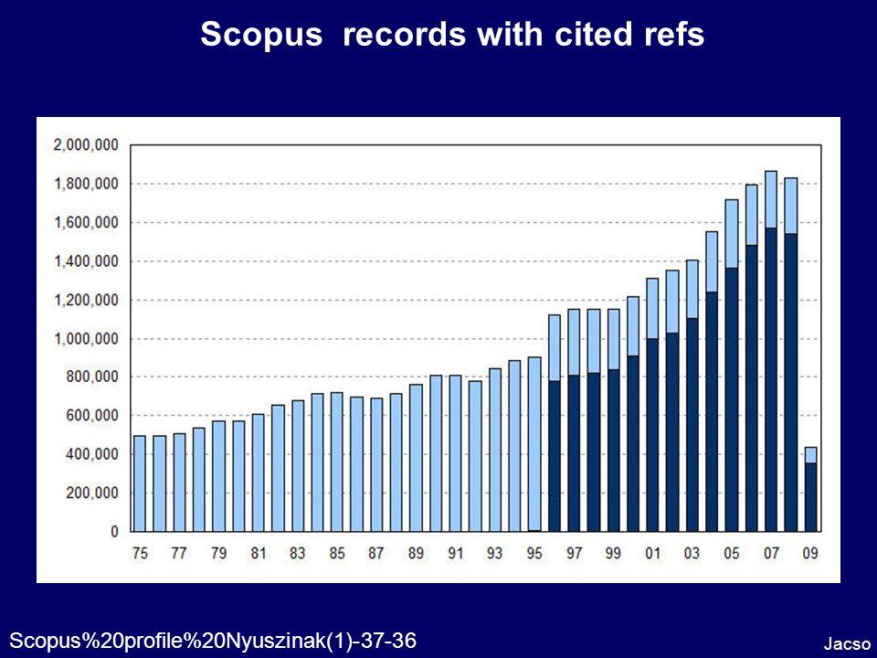 Scopus records with cited refs Jacso Scopus%20profile%20Nyuszinak(1)-37-36