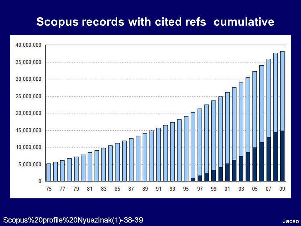 Scopus records with cited refs cumulative Jacso Scopus%20profile%20Nyuszinak(1)-38-39