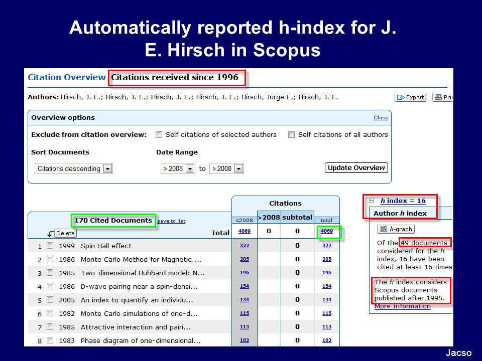 Automatically reported h-index for J. E. Hirsch in Scopus Jacso