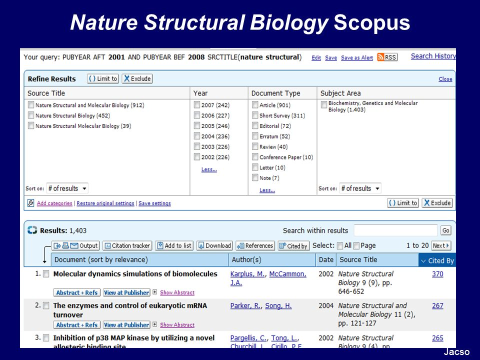 Nature Structural Biology Scopus Jacso