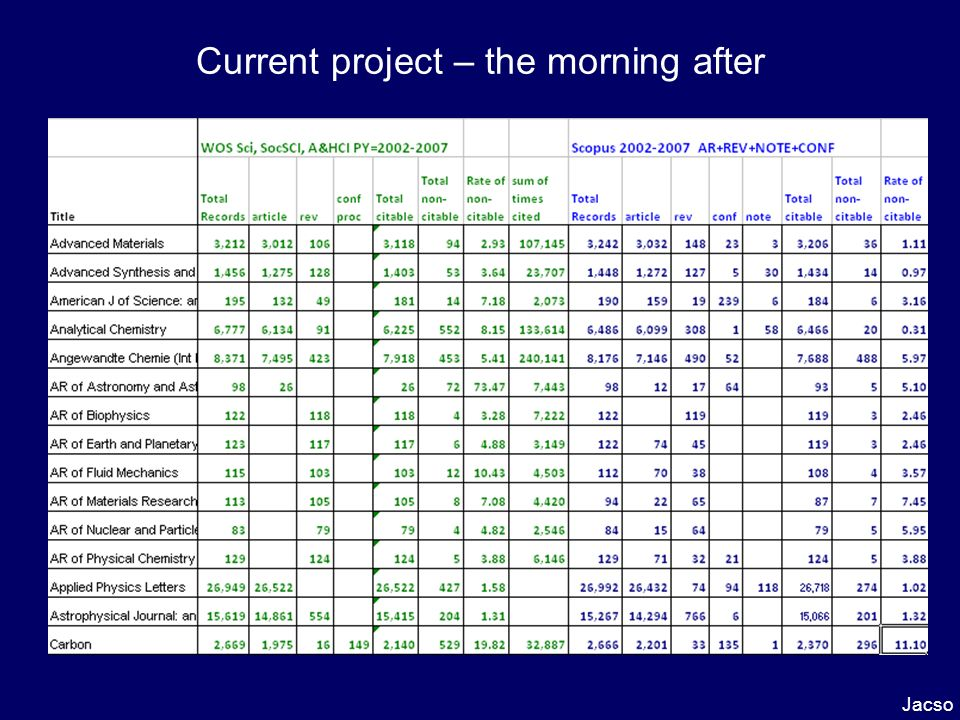 Current project – the morning after Jacso