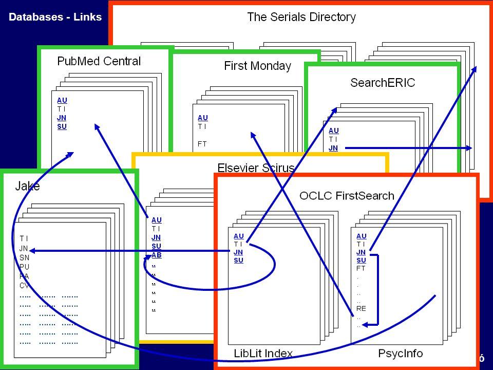 Databases - Links Jacsó