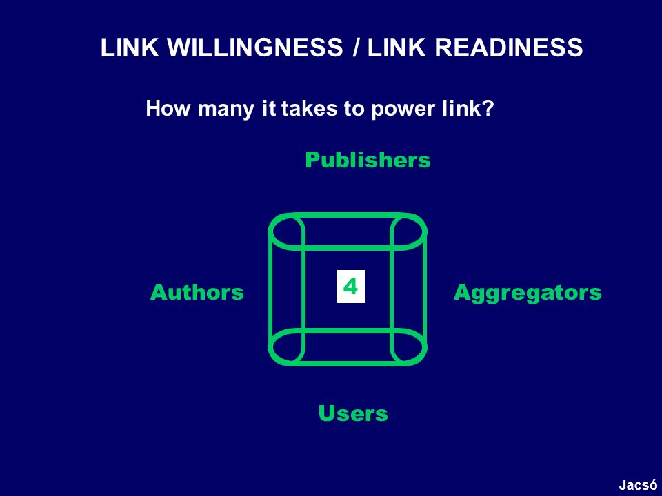 LINK WILLINGNESS / LINK READINESS Authors Publishers Aggregators Users 4 How many it takes to power link? Jacsó