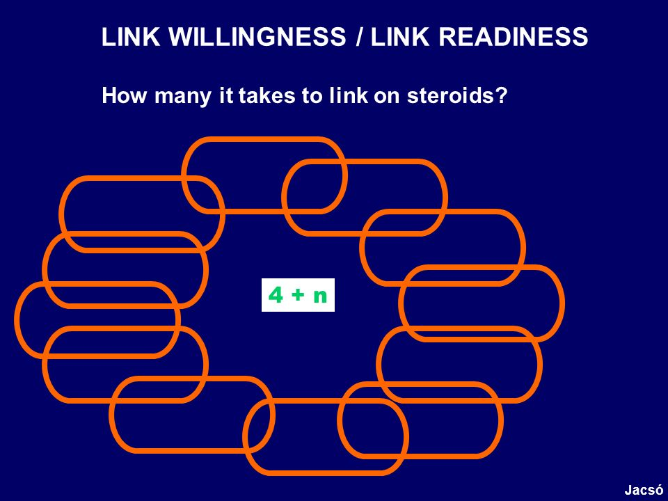 LINK WILLINGNESS / LINK READINESS 4 + n How many it takes to link on steroids? Jacsó