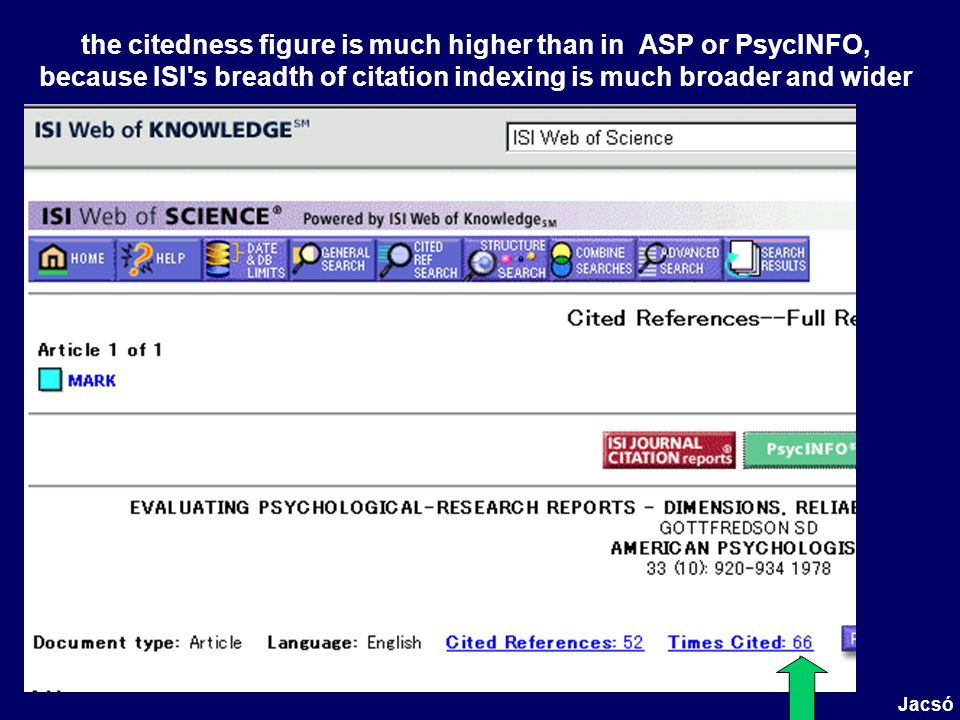 the citedness figure is much higher than in ASP or PsycINFO, because ISI's breadth of citation indexing is much broader and wider Jacsó