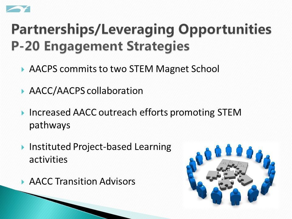 AACPS commits to two STEM Magnet School AACC/AACPS collaboration Increased AACC outreach efforts promoting STEM pathways Instituted Project-based Learning activities AACC Transition Advisors