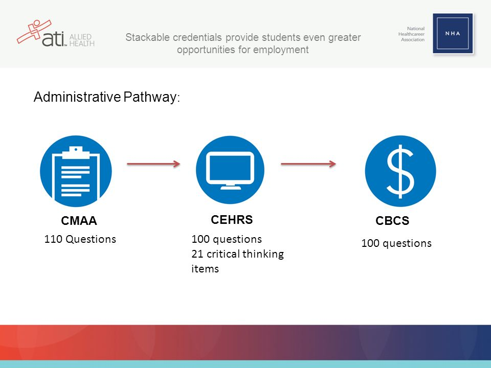 Stackable credentials provide students even greater opportunities for employment Administrative Pathway : CMAA CEHRS CBCS 110 Questions100 questions 21 critical thinking items 100 questions
