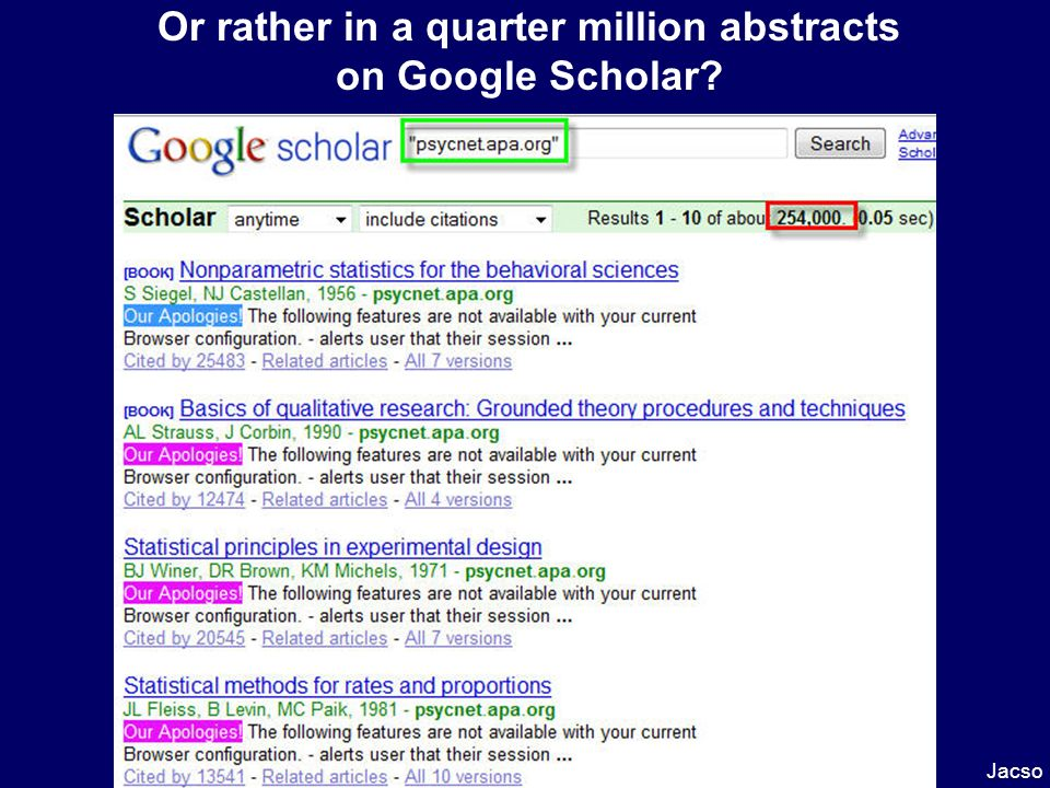 Or rather in a quarter million abstracts on Google Scholar Jacso