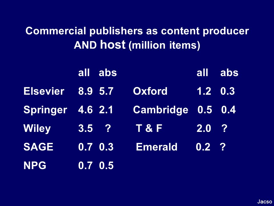 Commercial publishers as content producer AND host (million items) all abs Elsevier 8.9 5.7Oxford 1.2 0.3 Springer4.6 2.1Cambridge 0.5 0.4 Wiley3.5 .