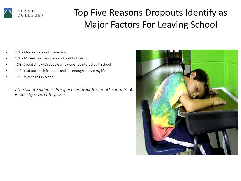 Top Five Reasons Dropouts Identify as Major Factors For Leaving School 50% - Classes were not interesting 43% - Missed too many days and couldnt catch