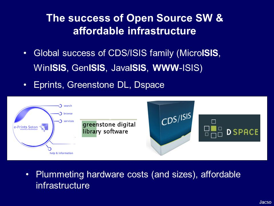 The success of Open Source SW & affordable infrastructure Global success of CDS/ISIS family (MicroISIS, WinISIS, GenISIS, JavaISIS, WWW-ISIS) Eprints, Greenstone DL, Dspace Jacso Plummeting hardware costs (and sizes), affordable infrastructure