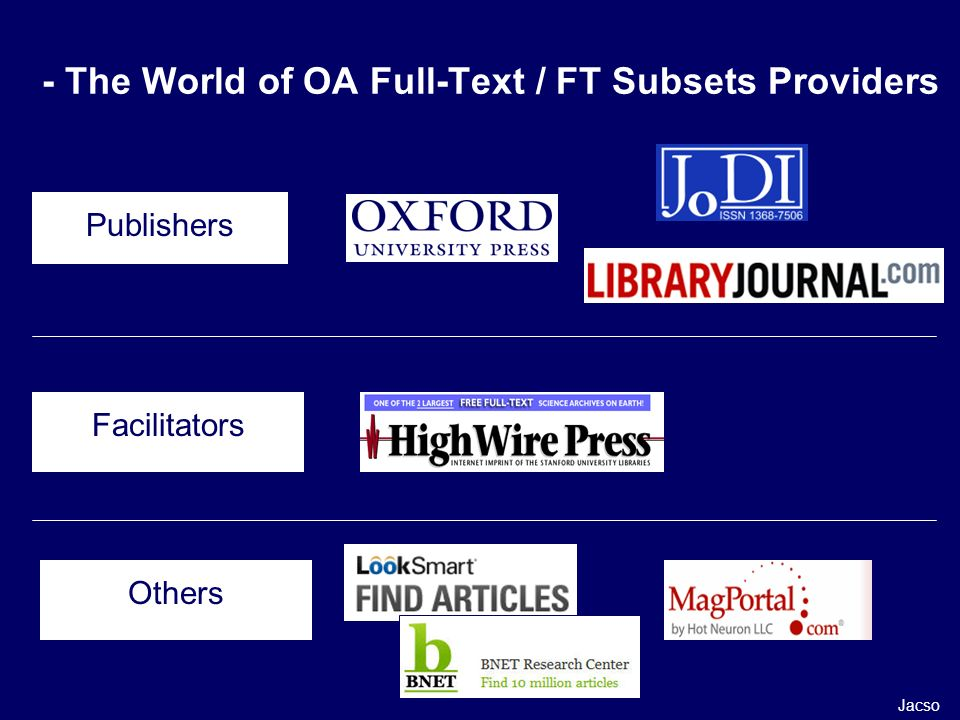 Publishers - The World of OA Full-Text / FT Subsets Providers Facilitators Others Jacso