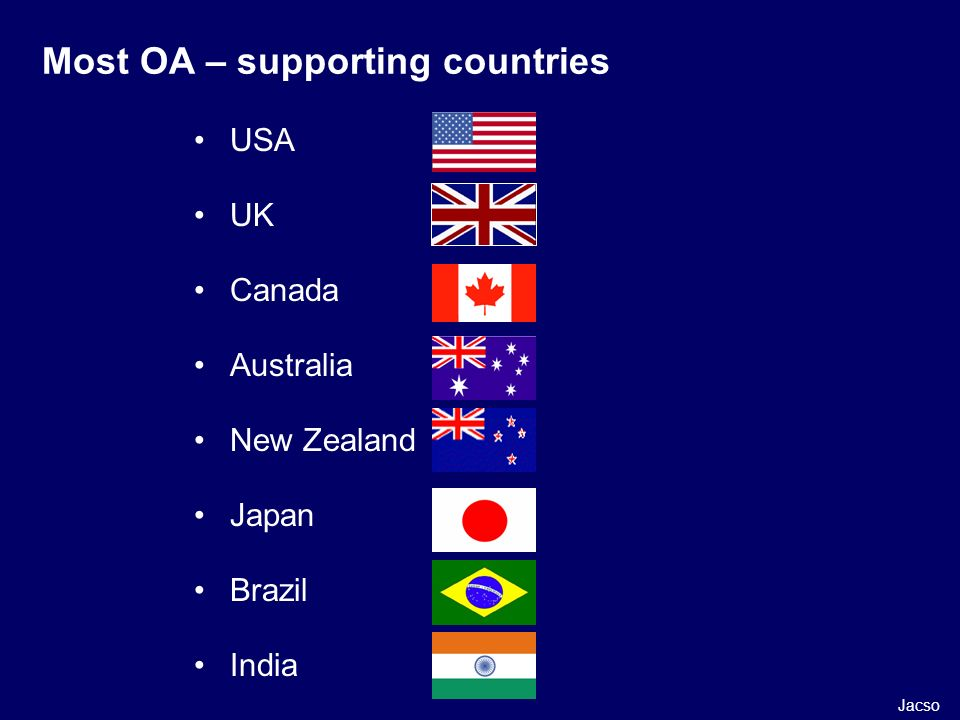 Most OA – supporting countries USA UK Canada Australia New Zealand Japan Brazil India Jacso