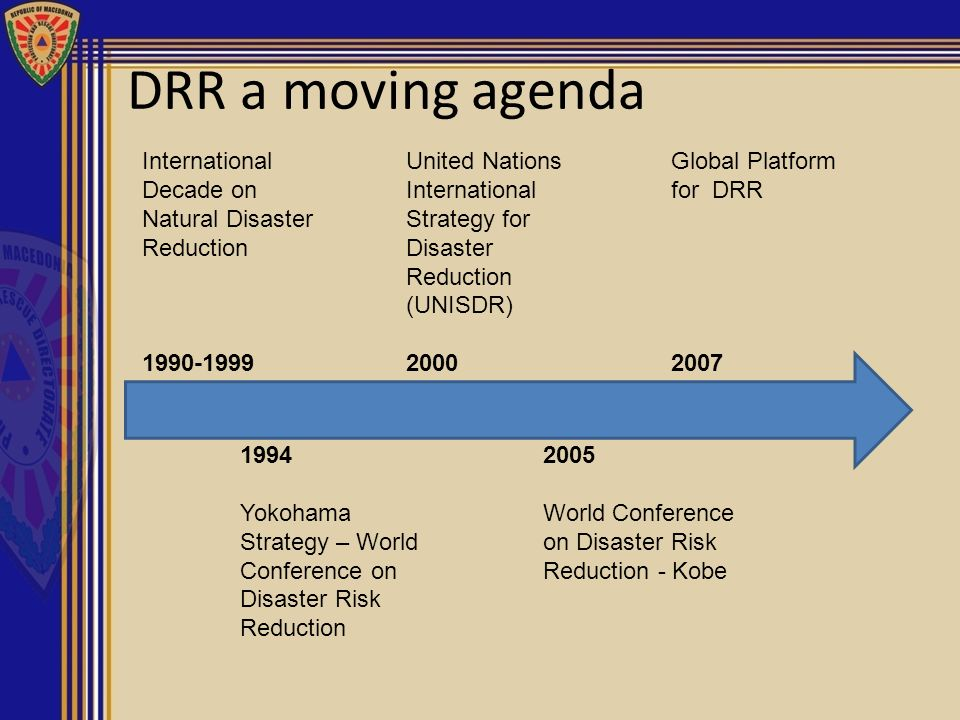 DRR a moving agenda International Decade on Natural Disaster Reduction 1990-1999 1994 Yokohama Strategy – World Conference on Disaster Risk Reduction