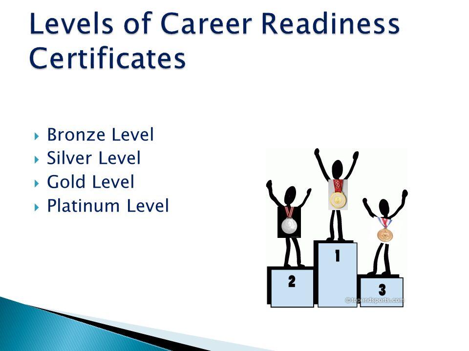 Bronze Level Silver Level Gold Level Platinum Level