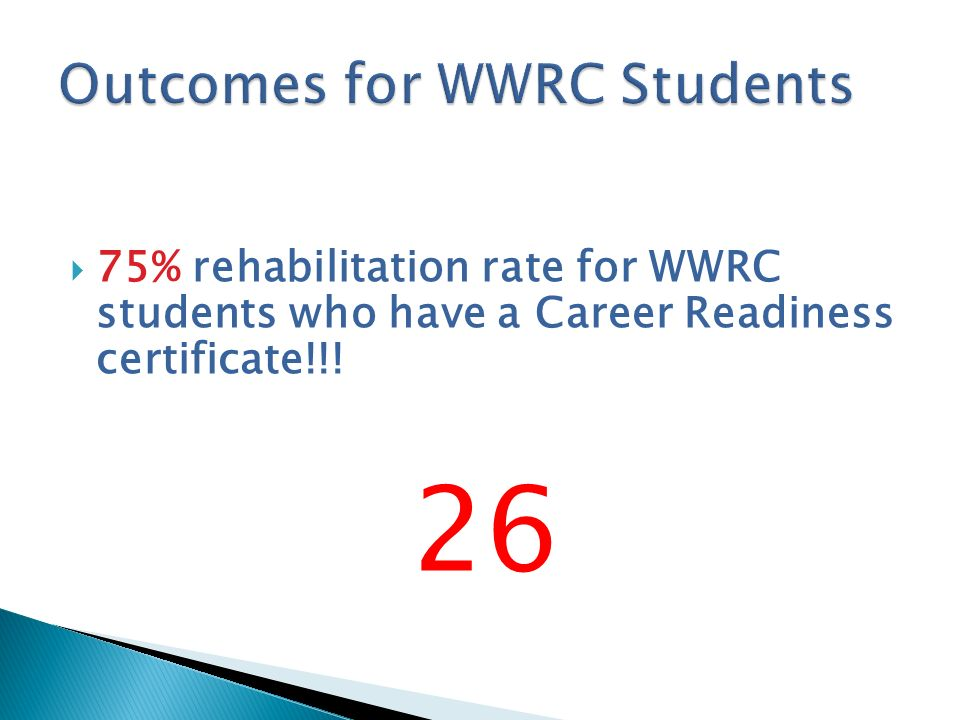 75% rehabilitation rate for WWRC students who have a Career Readiness certificate!!! 26
