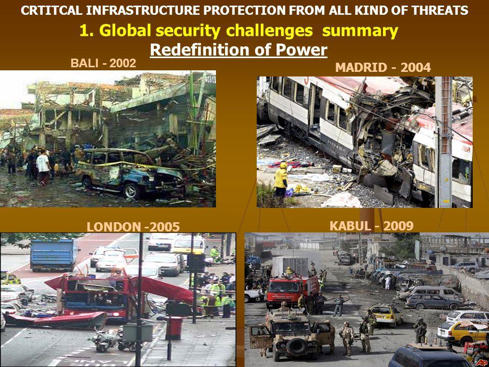 BALI - 2002 LONDON -2005 KABUL - 2009 1.