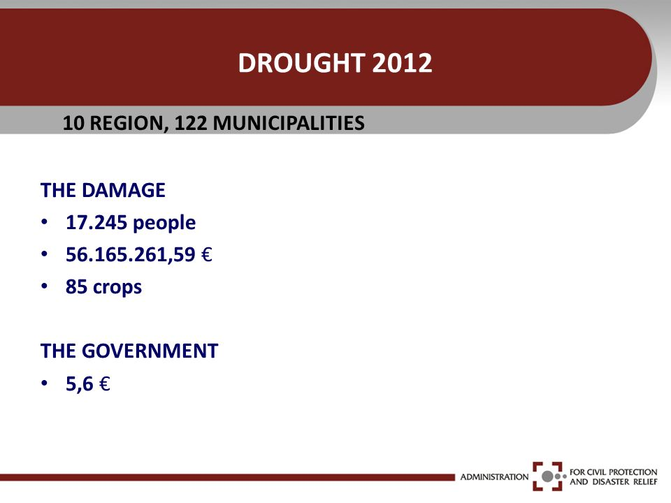 DROUGHT 2012 THE DAMAGE 17.245 people 56.165.261,59 85 crops THE GOVERNMENT 5,6 10 REGION, 122 MUNICIPALITIES
