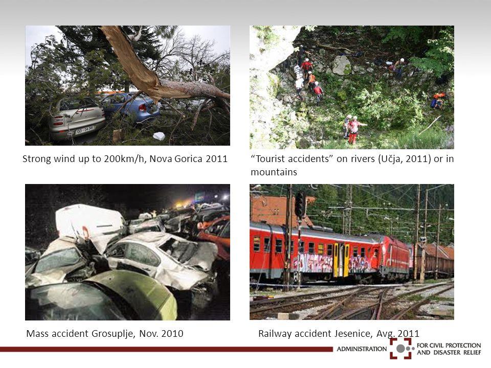 Strong wind up to 200km/h, Nova Gorica 2011 Mass accident Grosuplje, Nov. 2010Railway accident Jesenice, Avg. 2011 Tourist accidents on rivers (Učja,