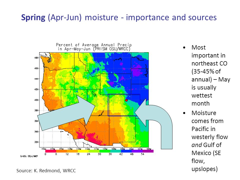 Spring (Apr-Jun) moisture - importance and sources Most important in northeast CO (35-45% of annual) – May is usually wettest month Moisture comes from Pacific in westerly flow and Gulf of Mexico (SE flow, upslopes) Source: K.