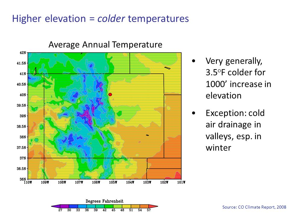 Average Annual Temperature Source: CO Climate Report, 2008 Higher elevation = colder temperatures Very generally, 3.5 o F colder for 1000 increase in elevation Exception: cold air drainage in valleys, esp.