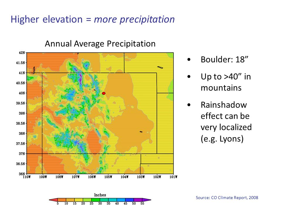 Annual Average Precipitation Source: CO Climate Report, 2008 Higher elevation = more precipitation Boulder: 18 Up to >40 in mountains Rainshadow effect can be very localized (e.g.