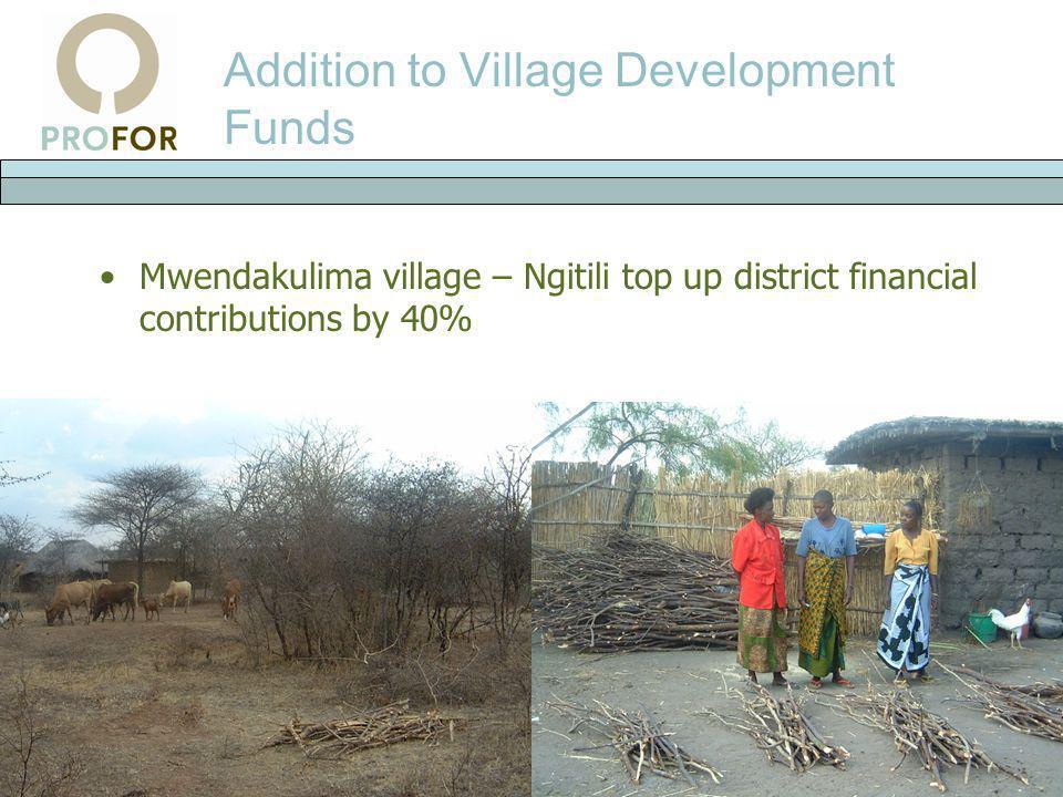Addition to Village Development Funds Mwendakulima village – Ngitili top up district financial contributions by 40%