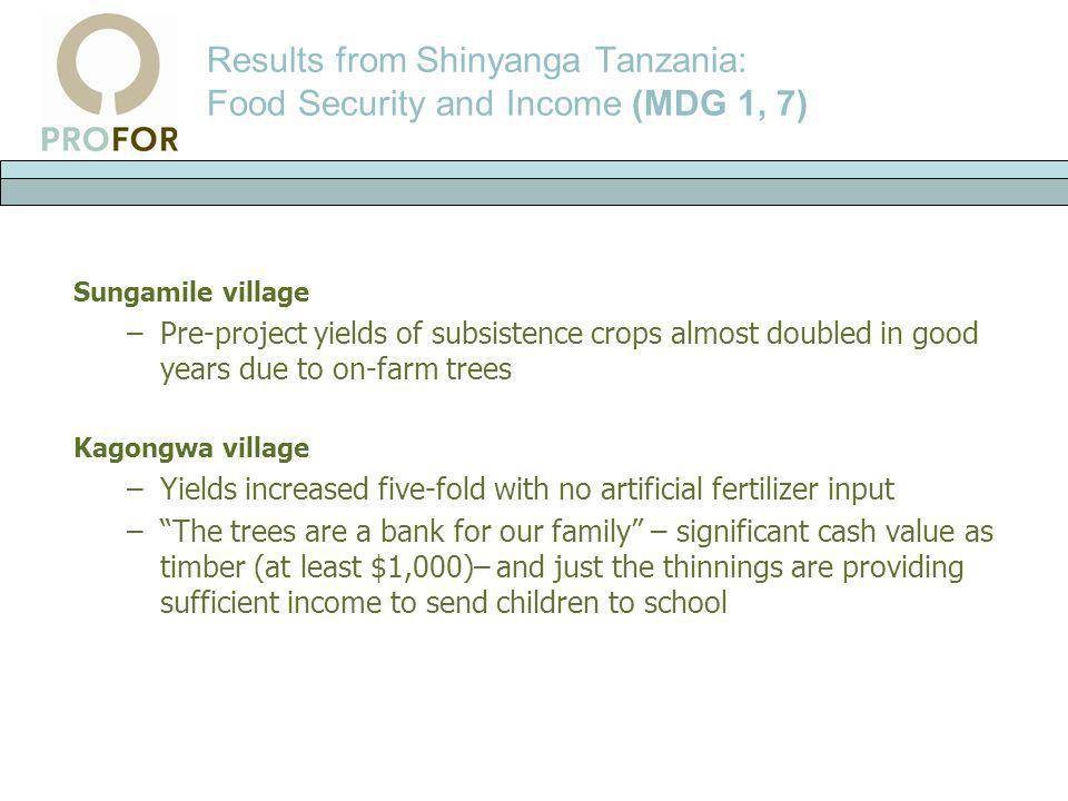 Results from Shinyanga Tanzania: Food Security and Income (MDG 1, 7) Sungamile village –Pre-project yields of subsistence crops almost doubled in good