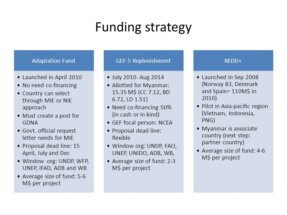 Funding strategy Adaptation Fund Launched in April 2010 No need co-financing Country can select through MIE or NIE approach Must create a post for GDN