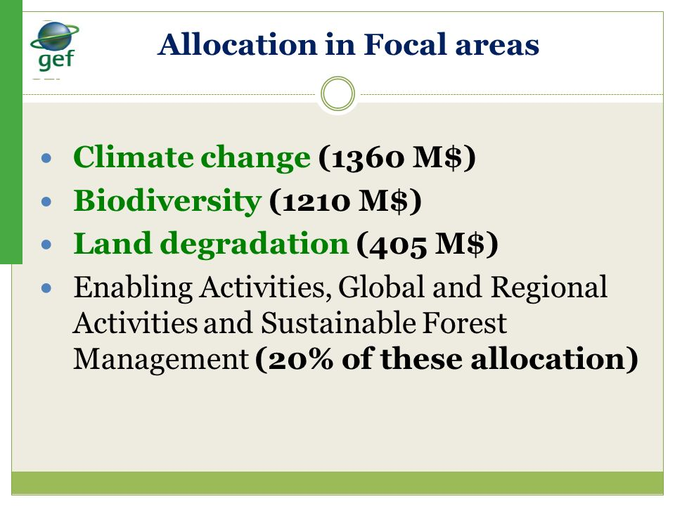 Climate change (1360 M$) Biodiversity (1210 M$) Land degradation (405 M$) Enabling Activities, Global and Regional Activities and Sustainable Forest M