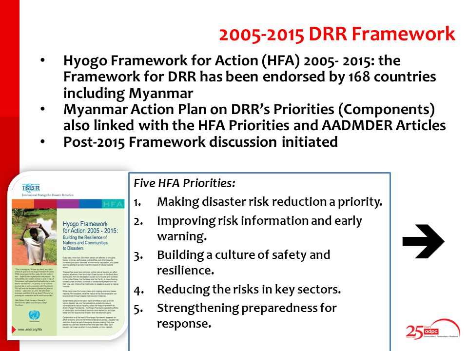 Hyogo Framework for Action (HFA) 2005- 2015: the Framework for DRR has been endorsed by 168 countries including Myanmar Myanmar Action Plan on DRRs Priorities (Components) also linked with the HFA Priorities and AADMDER Articles Post-2015 Framework discussion initiated 2005-2015 DRR Framework Five HFA Priorities: 1.Making disaster risk reduction a priority.